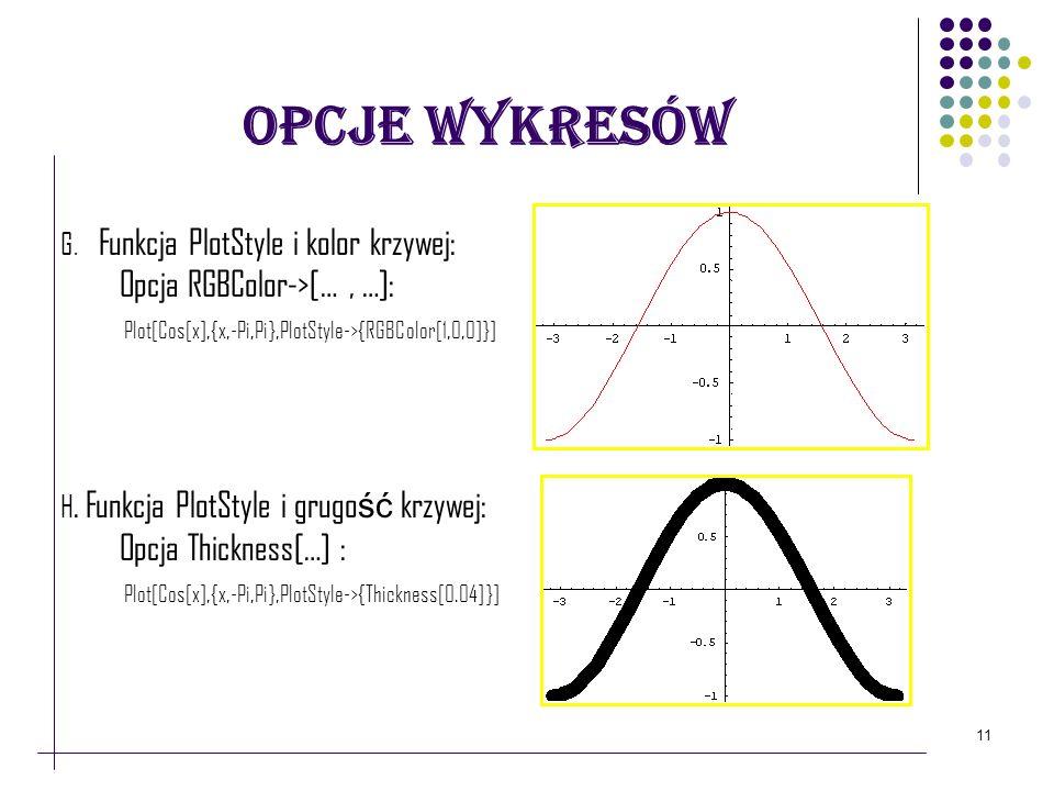 Opcje Wykresów Opcja RGBColor->[… , …]: